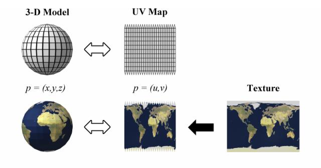 UVMapping-640x336
